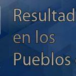 Elecciones Generales en los Pueblos de Málaga