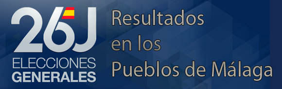 Resultados de las Elecciones Generales del 26 de Junio en los Pueblos de Málaga