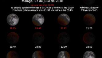 Eclipse total de Luna en Málaga