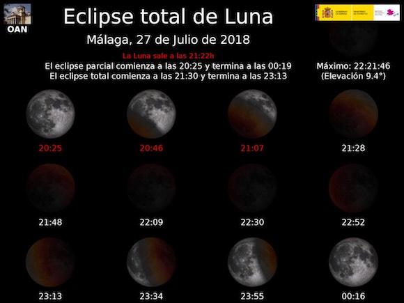 Eclipse total de Luna Málaga, 27 de Julio de 2018